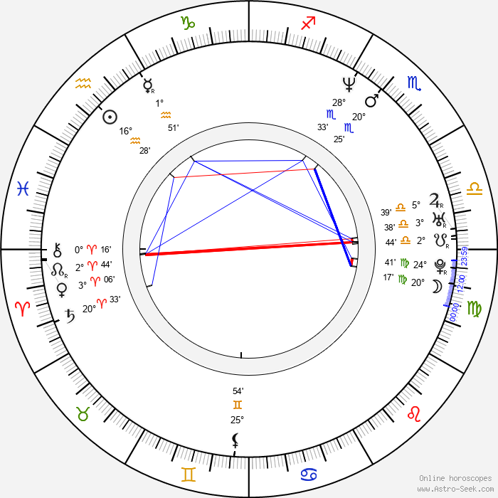 Michael Sheen - Birth horoscope chart