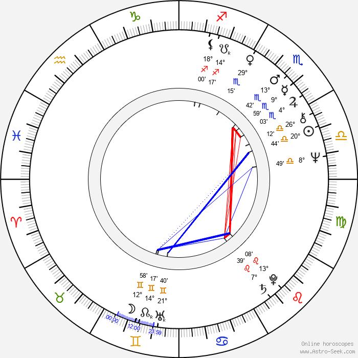 Michael Sloan - Birth horoscope chart