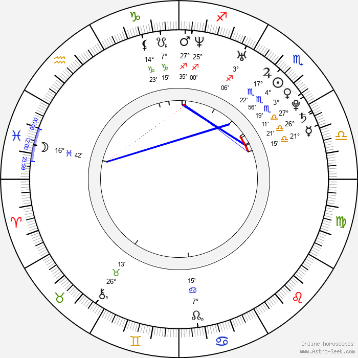 Michael Stahl-David - Birth horoscope chart