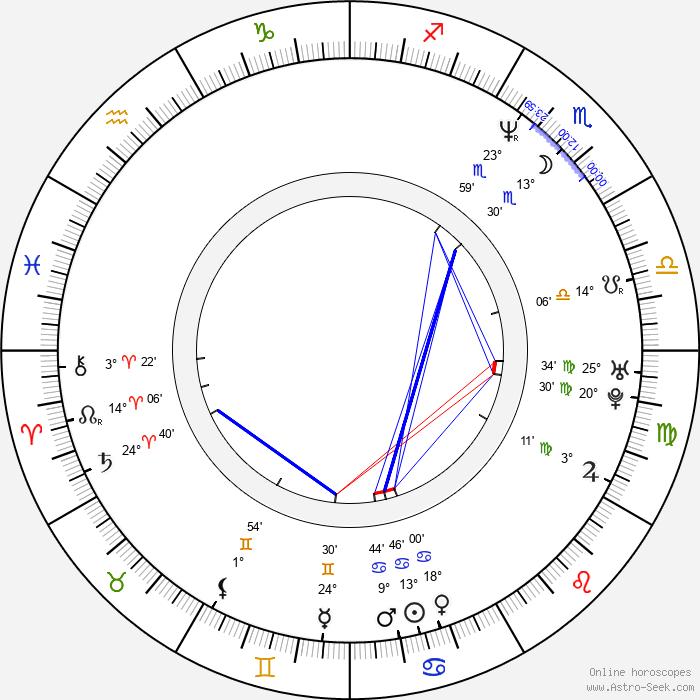 Michael Stuhlbarg - Birth horoscope chart
