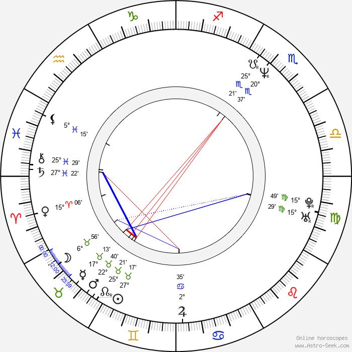 Michael Tait - Birth horoscope chart