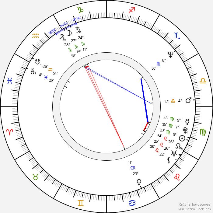Michael Taliferro - Birth horoscope chart