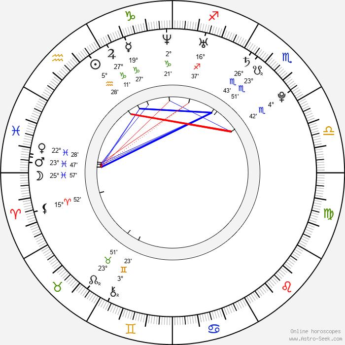 Michael Trevino - Birth horoscope chart