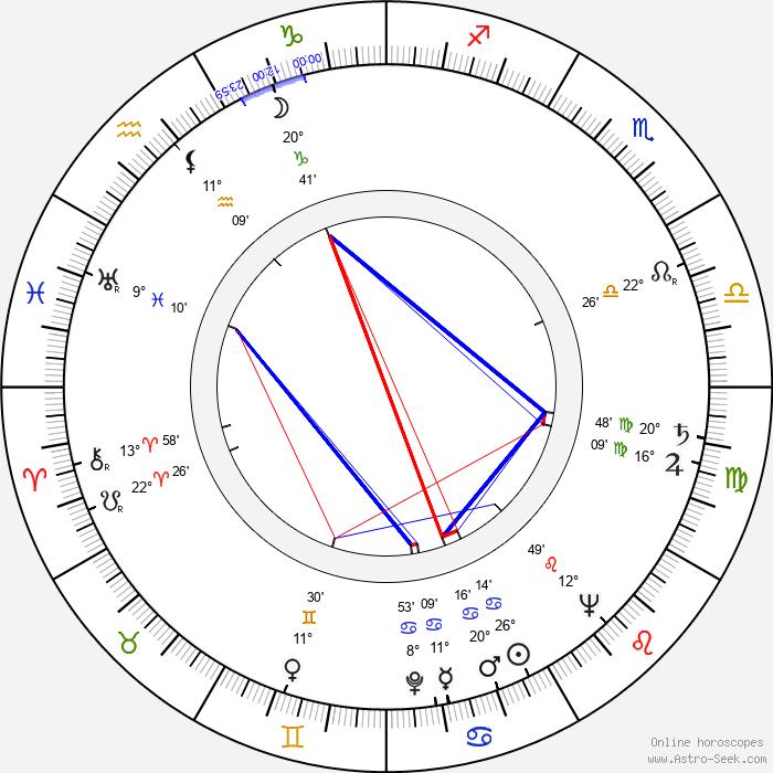 Michael Turner - Birth horoscope chart