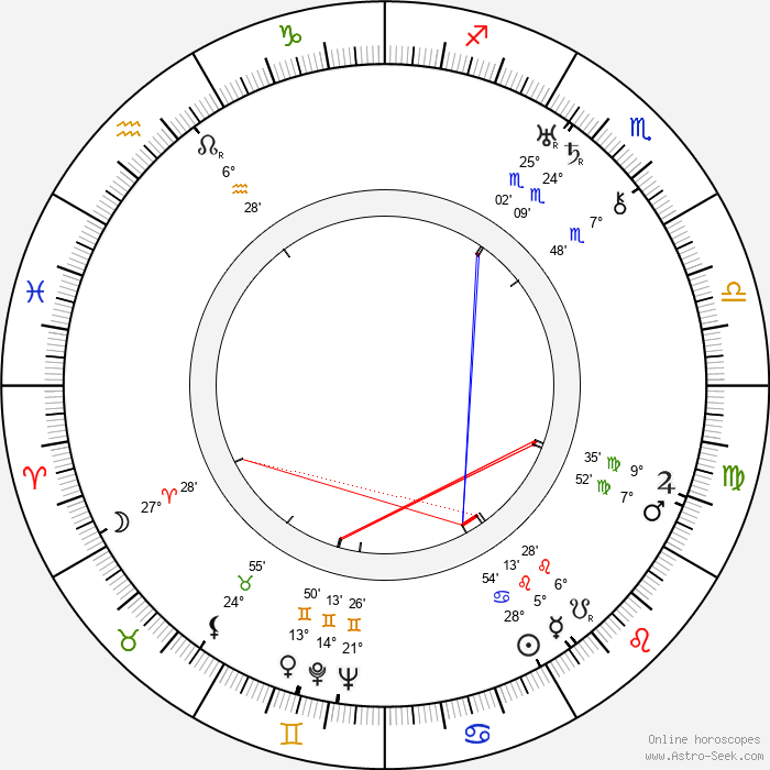 Michael Vallon - Birth horoscope chart
