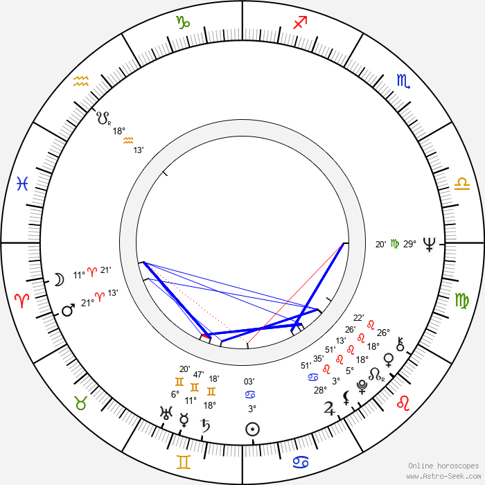 Michael Vejar - Birth horoscope chart