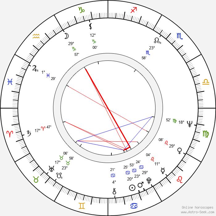 Michael Verhoeven - Birth horoscope chart
