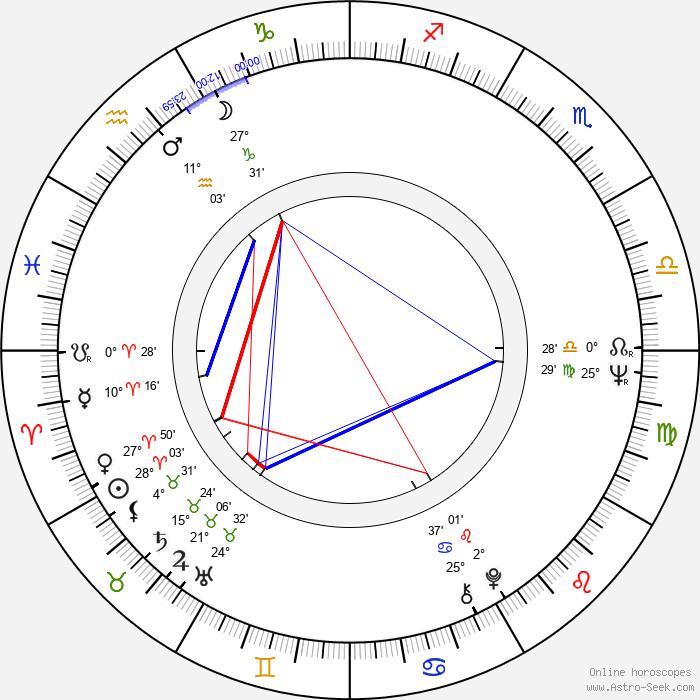 Michael Vickers - Birth horoscope chart
