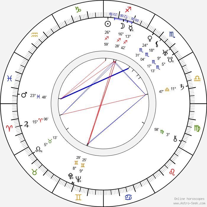 Michael Visaroff - Birth horoscope chart