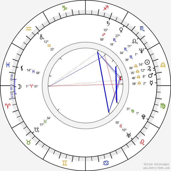 Michael W. Smith - Birth horoscope chart