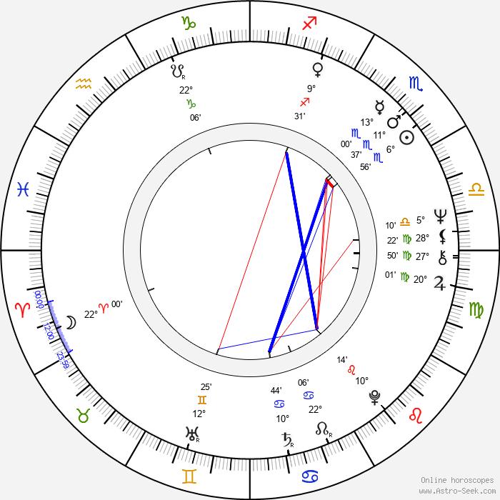 Michael Wade - Birth horoscope chart