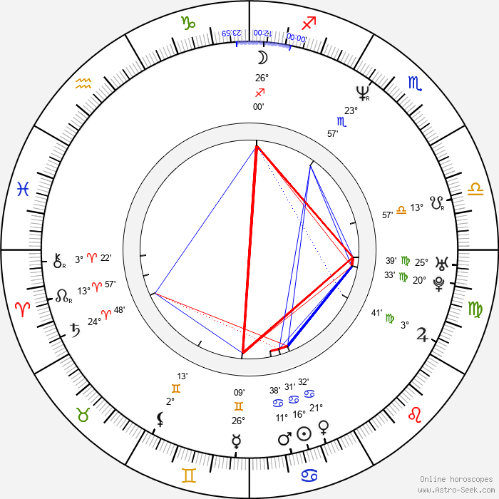 Michael Weatherly - Birth horoscope chart