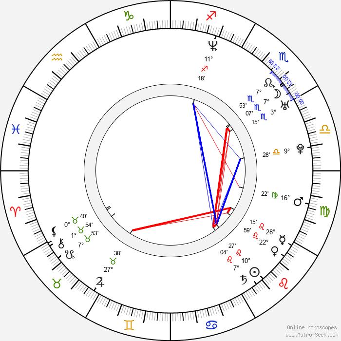 Michael Weiss - Birth horoscope chart