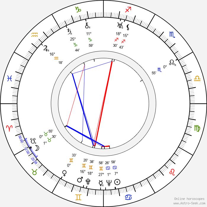 Michael Whalen - Birth horoscope chart