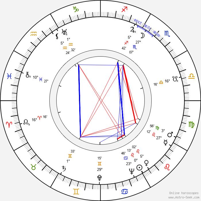 Michael Wilding - Birth horoscope chart