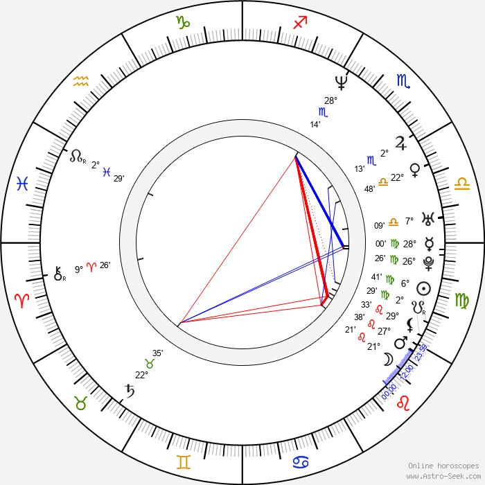Michael Wong - Birth horoscope chart