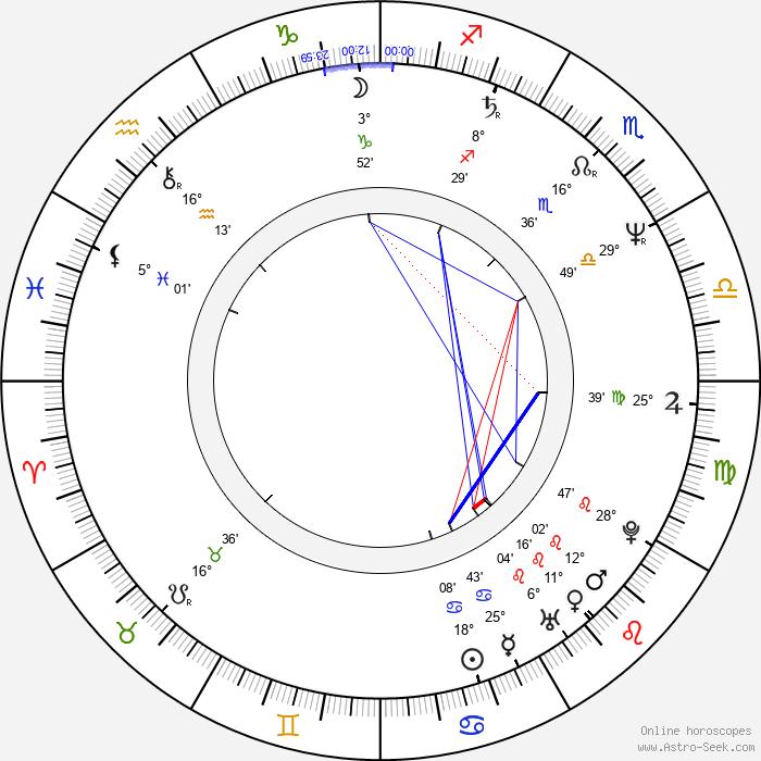 Michael Woods - Birth horoscope chart