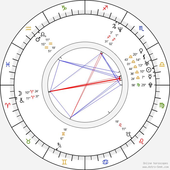 Michal Novinski - Birth horoscope chart