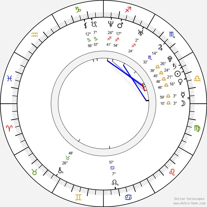 Michal Šeda - Birth horoscope chart