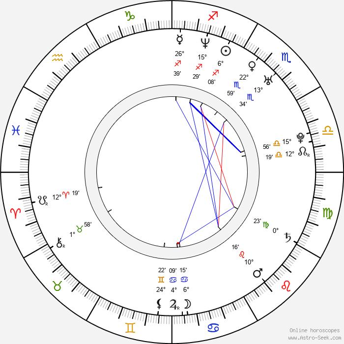 Michal Sinnott - Birth horoscope chart