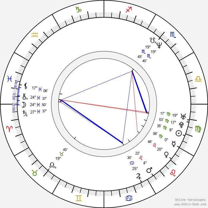 Michal Solar - Birth horoscope chart