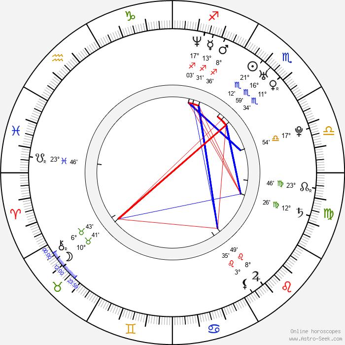 Michala Banas - Birth horoscope chart