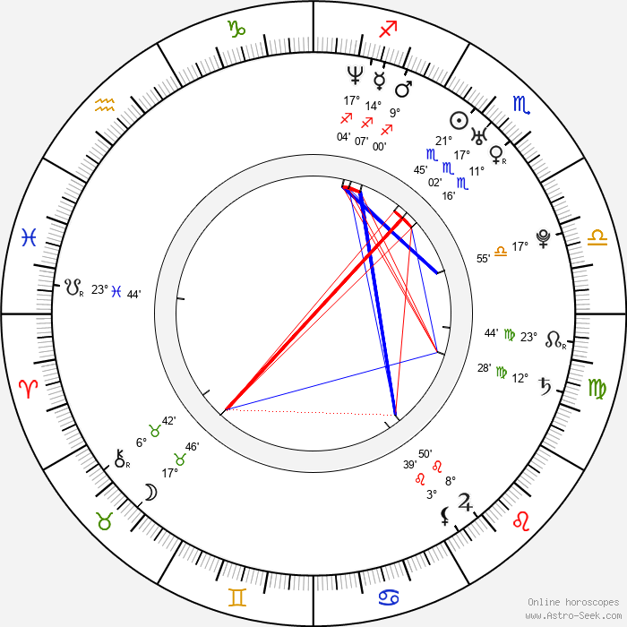 Michala Banas - Birth horoscope chart