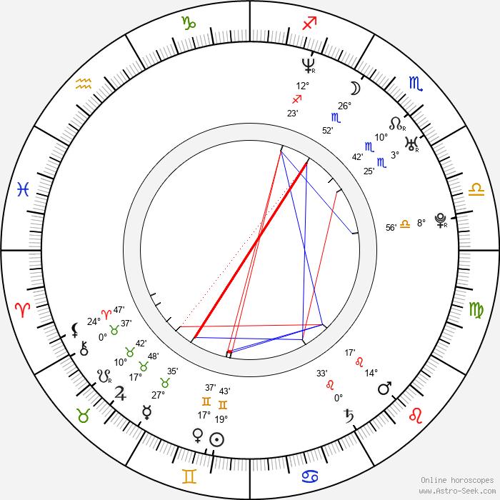 Michel Brown - Birth horoscope chart