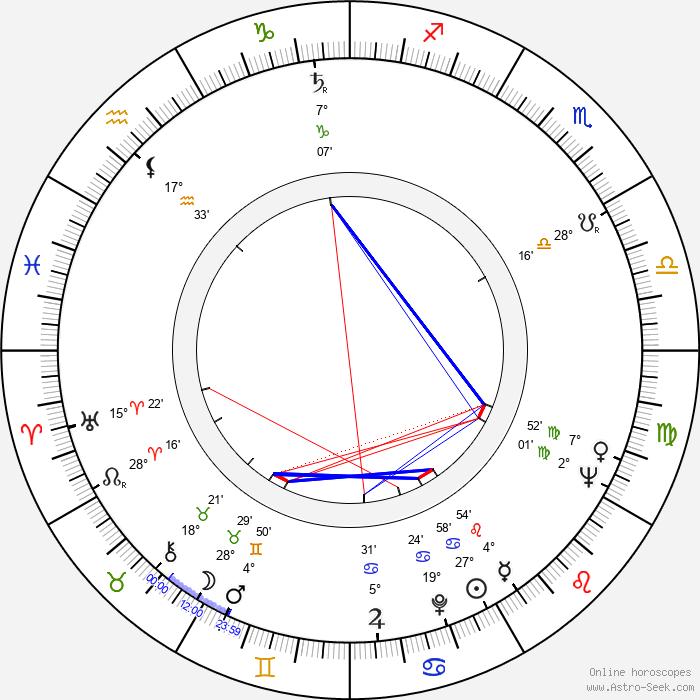 Michel Gast - Birth horoscope chart