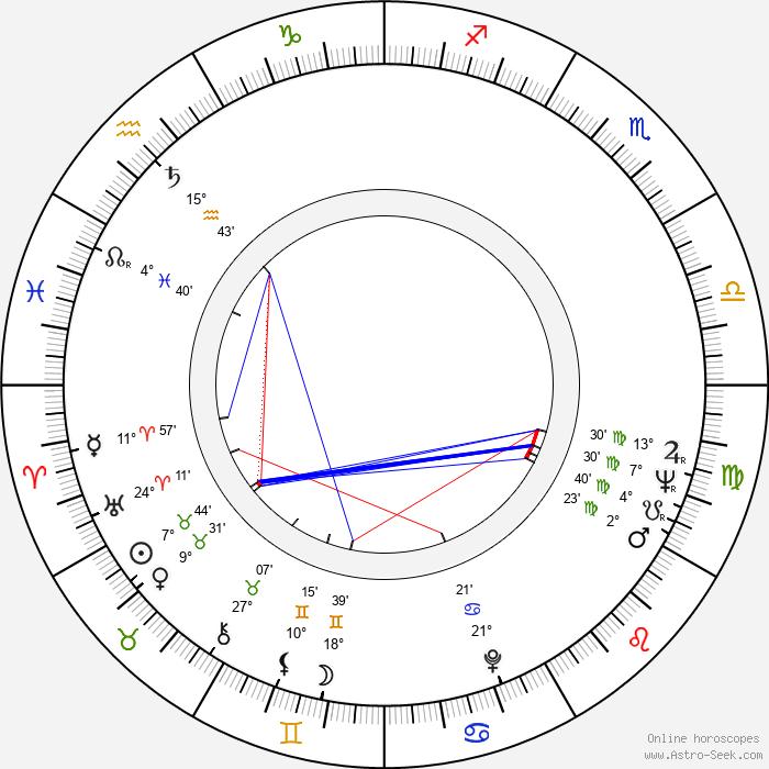 Michel Gérard - Birth horoscope chart