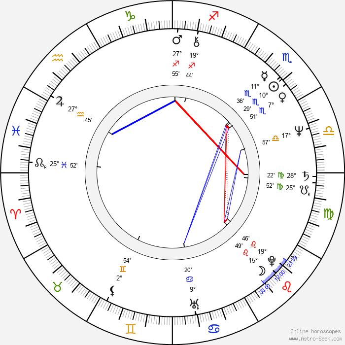 Michel Khleifi - Birth horoscope chart