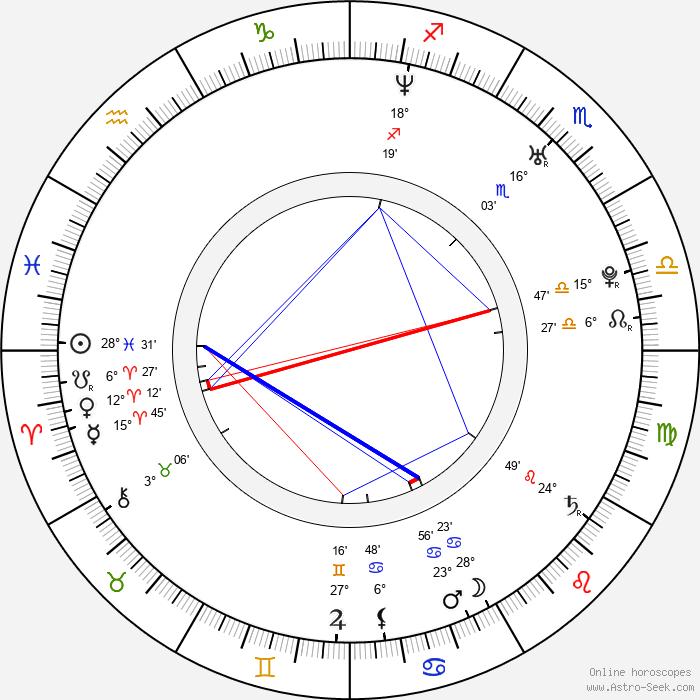 Michele Morrow - Birth horoscope chart