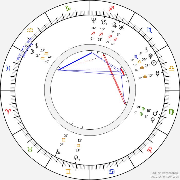 Michelle Ang - Birth horoscope chart