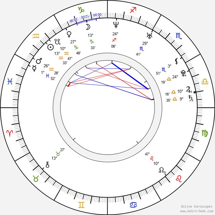 Michelle Bass - Birth horoscope chart