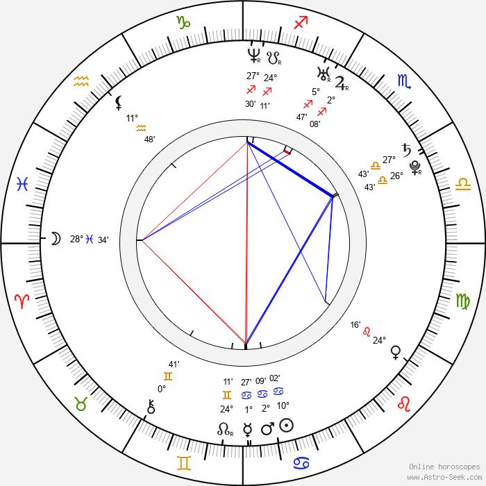 Michelle Branch - Birth horoscope chart