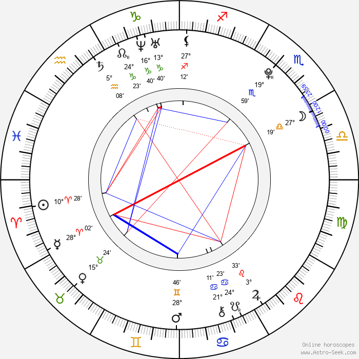 Michelle Dion - Birth horoscope chart
