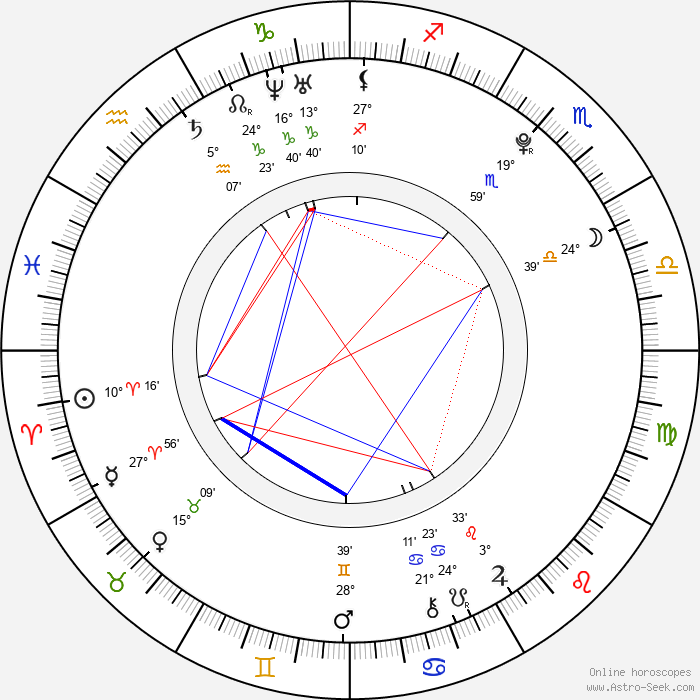 Michelle Dion - Birth horoscope chart
