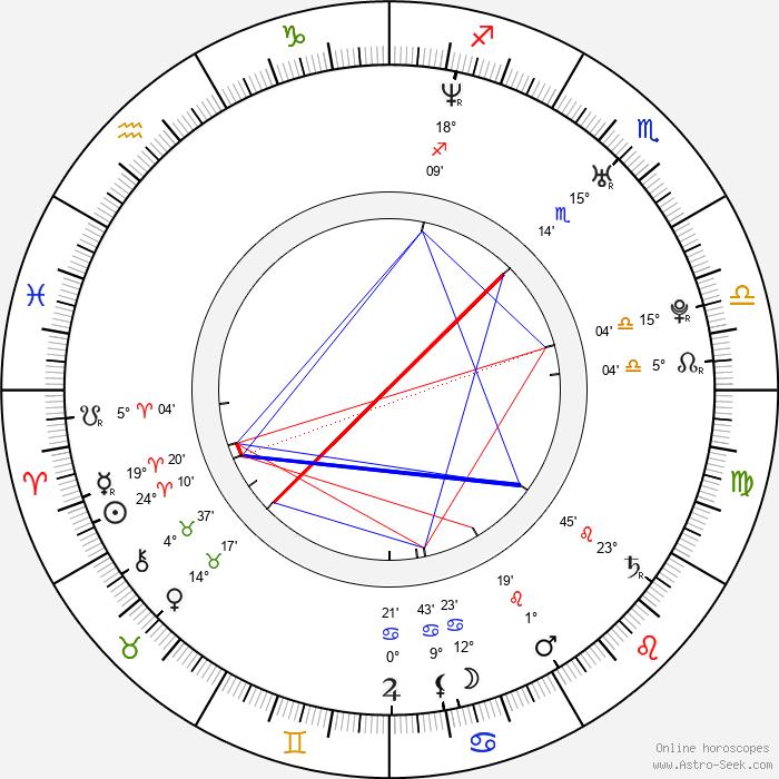 Michelle Duncan - Birth horoscope chart