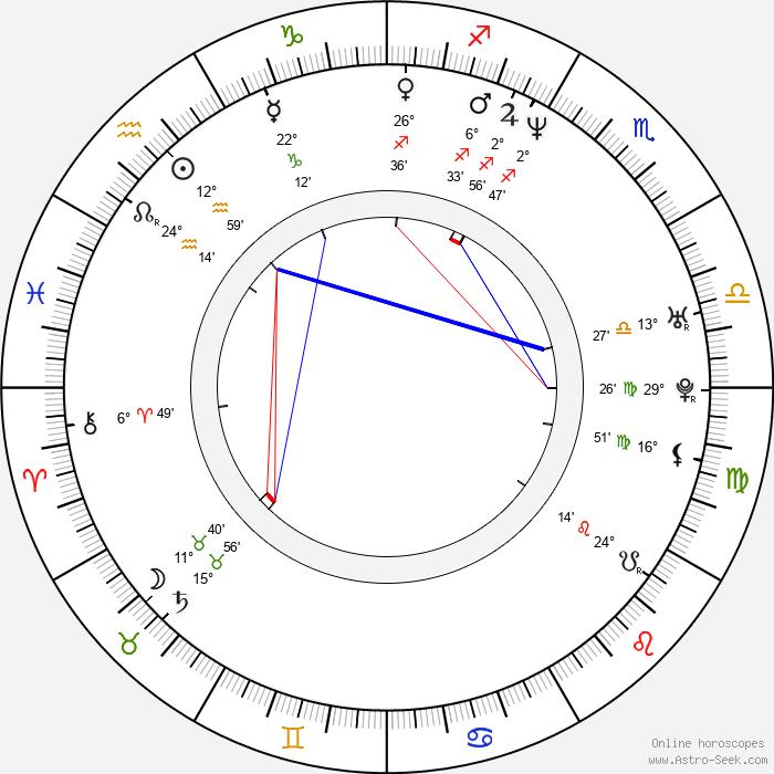 Michelle Gayle - Birth horoscope chart