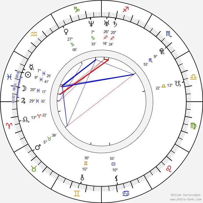 Michelle Horn - Birth horoscope chart