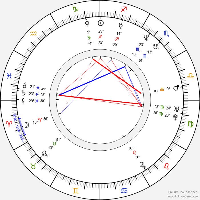 Michelle Hurd - Birth horoscope chart