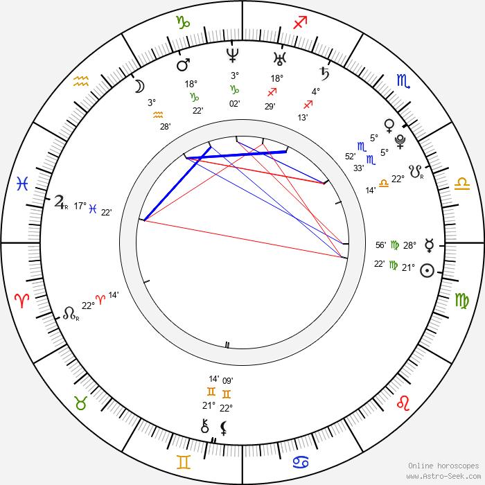 Michelle Jenner - Birth horoscope chart
