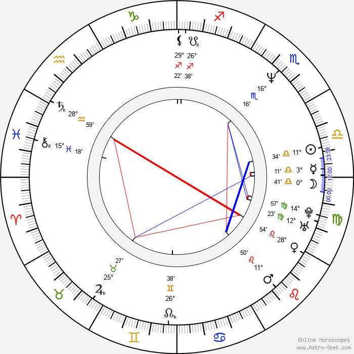 Michelle Johnston - Birth horoscope chart