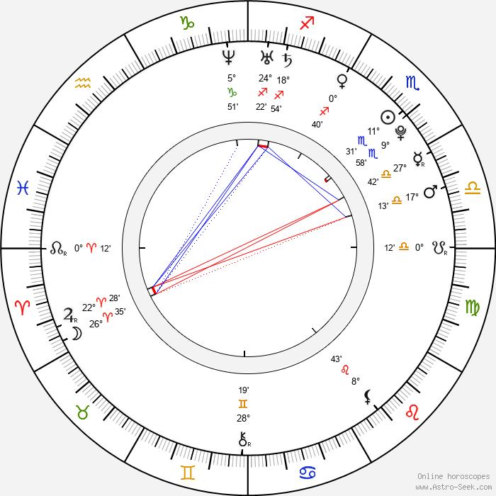 Michelle Madrigal - Birth horoscope chart