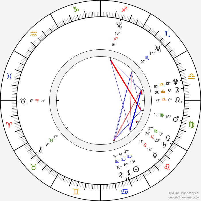 Michelle Rodriguez - Birth horoscope chart