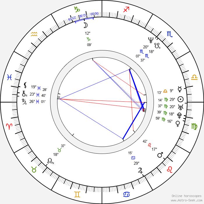 Michelle Ruff - Birth horoscope chart