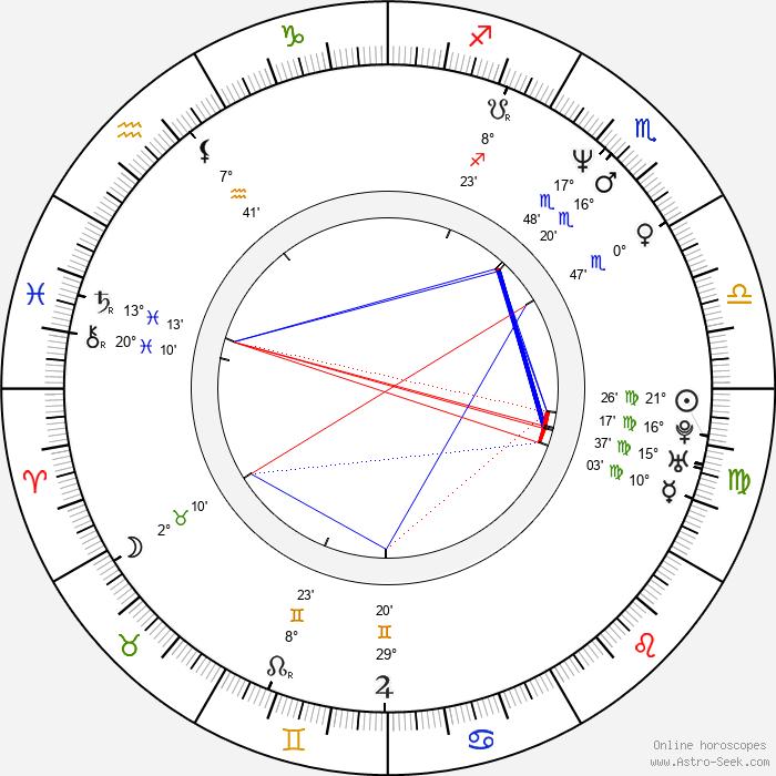 Michelle Stafford - Birth horoscope chart