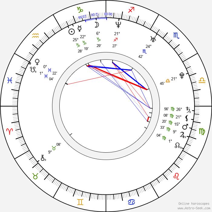 Michelle Wild - Birth horoscope chart