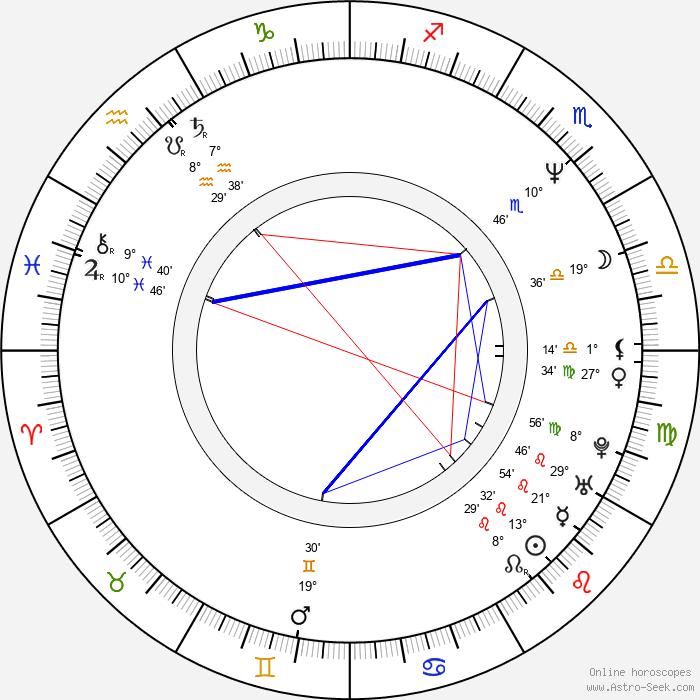 Michelle Yeoh - Birth horoscope chart