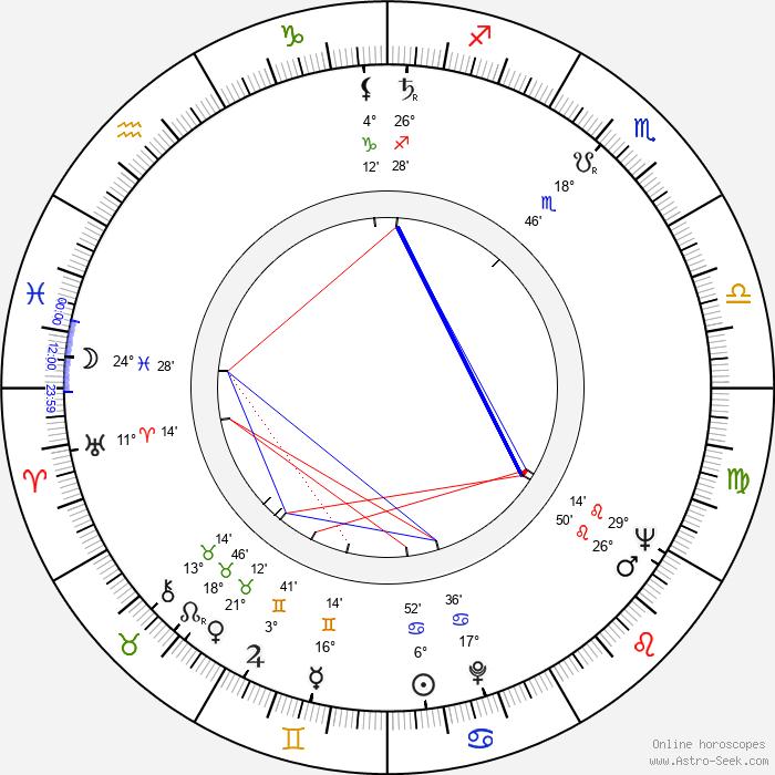 Michio Mamiya - Birth horoscope chart